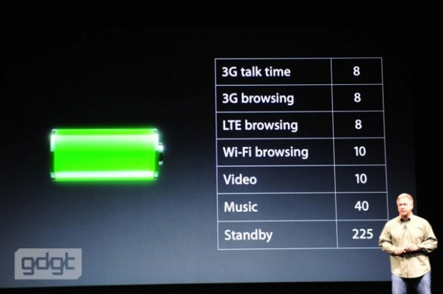 Apple iPhone 5 - Consommation Autonomie Batterie